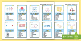 Structure and Bonding Can You Guess? Cards - Bonding Revision, GCSE Chemistry, AQA Chemistry Unit 4.2, Bonding Structure and Properties of Matter