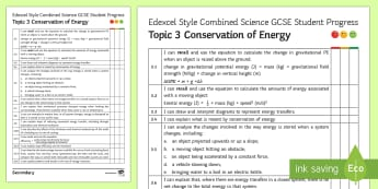 Edexcel Style Conservation of Energy Progress Sheets - Sankey diagrams, energy stores, efficiency, renewable energy, gravitational PE