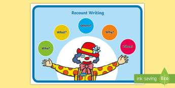 writing an academic essays structure ielts