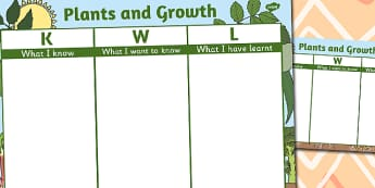 Plants and Growth Topic KWL Grid - KWL, Know, Want, Growth, Plant