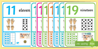 Visual Teen Number Line with Ten-Frames Display Posters - Visual Number Line with Tens Frames Display Posters - visual, numberline, number line, tens, frames,