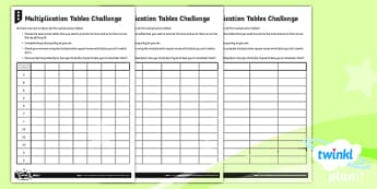 PlanIt Maths Y4 Multiplication and Division Multiplication Tables Challenge Home Learning