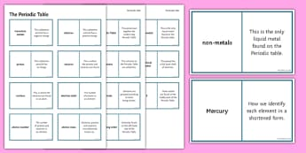 The Periodic Table Loop Cards