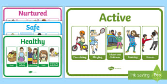 Early Level SHANARRI Display Posters - Wellbeing Indicators, GIRFEC, Health and Wellbeing, HWB, Getting it right for every child, Scottish