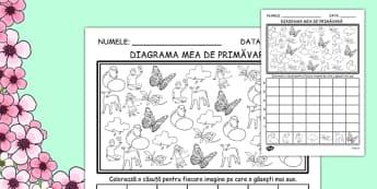 Diagrama mea de primăvară - Fișă de lucru - diagrama, primăvara, fișă de lucru, cifre, numere, grafic, materiale didactice, română, romana, material, material