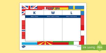 Europe Day KWL Grid - CfE, second level, Europe Day, 9th of May, Europe, European Union, EU, KWL, European festivals, Euro