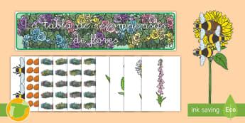 Pack de exposición: Recompensas con flores  - plantas, premios, comportamiento, flores, mural, ,Spanish