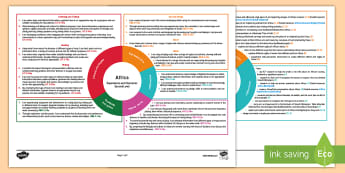Africa Second Level CfE IDL Topic Web - Planner, plan, planning, overview, cross-curricular, 2nd level, history, african, continent,Scottish