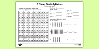 9 Times Table Activity Sheet English/Polish - 9 Times Table Activity Sheet - nine times table, maths, mathematics, multiplication, multiply, times