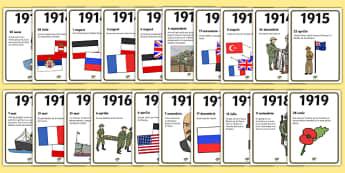 Cronologia Primului Război Mondial - Planșe - Cronologia Primului Război Mondial, Planșe - istorie, primul război mondial, războaie, război, materiale, materiale didactice, română, romana, material, material didactic
