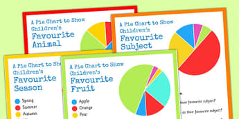 Pie Chart Interpretation Question Cards - pie chart, cards, interpretation