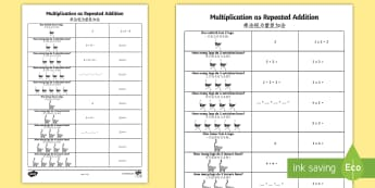 Multiplication as Repeated Addition Activity English/Mandarin Chinese - multiplication, counting, eal, esl, translation