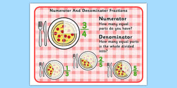 Numerator Denominator Poster - fraction, maths, numeracy, display