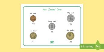 New Zealand Coins Word Mat - New Zealand, maths, coins, money, word mat, Years 1-3, nz money, nz coins, dollars