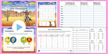 Year 3 Term 1A Week 5 Spelling Pack - Spelling Lists, Word Lists, Autumn Term, List Pack, SPaG