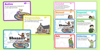 Shanarri Flash Cards - shanarri, flashcards, flash cards, well being