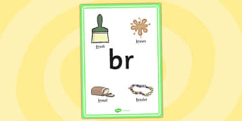 Phase 4 br Initial Blend Poster - phase four, blends, literacy