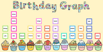 Birthday Graph Display Pack Southern Hemisphere - birthday graph, display pack, display, pack, southern hemisphere