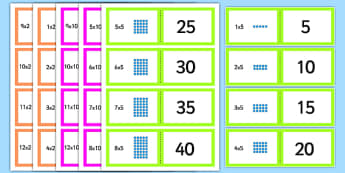 Array Multiplication Cards 2, 5 and 10 Times Tables - array, multiplication, cards, times table, times tables