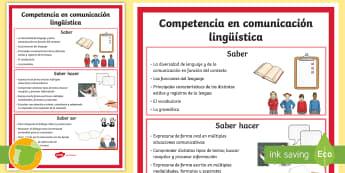 Póster: Las competencias clave - Comunicación lingüística   - CCBB, competencias básicas, competencias claves, lomce, 2015,Spanish