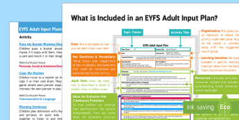 EYFS Phase 1 Aspect 4: Rhythm and Rhyme Adult Input Planning and Resource Pack Overview - Phase 1, Aspect 4, Rhythm and Rhyme, letters and sounds, phonics, lesson plans, ideas, phonemes, rhy