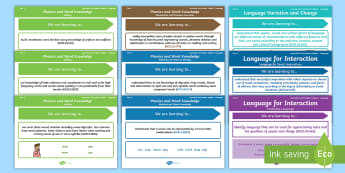 Australian Curriculum English: Year 2 Language Content Descriptions Display Posters - Learning Intention, ACARA, WALT, Learning Objective, Learning Goal, Content Descriptors, Language, L