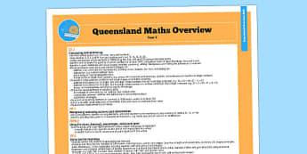 Queensland Curriculum Year 2 Maths Numeracy Syllabus Overview - australia