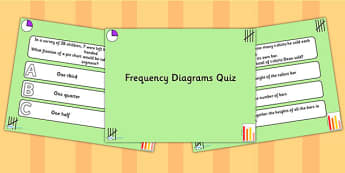 Frequency Diagrams PowerPoint Quiz - frequency diagram, diagram