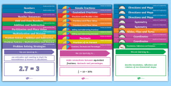 Australian Curriculum Mathematics Content Descriptors Posters Display Pack - Australian maths, maths assessment, australian curriculum