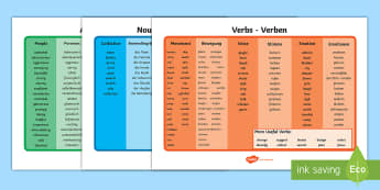 Adjectives, Nouns and Verbs Word Mats English/German - verb, adjectves, adejctives, adjetives, verbsw, djectives, verbss, adjectvies, adlectives, wordmat,