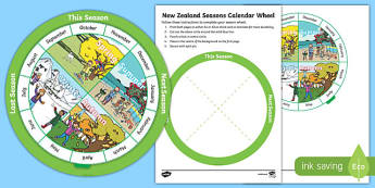New Zealand Seasons Calendar Display Poster