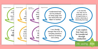 Year 3 Australian Curriculum Science Understandings I Can Speech Bubbles - Australian curriculum, science elaborations, science outcomes, WALT, science assessment,Australia