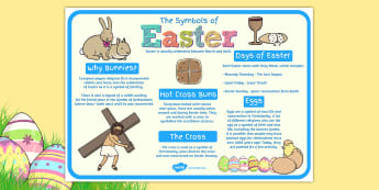 A History of Easter Symbols Large Information Poster - easter, RE