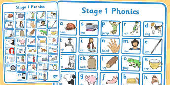 Active Literacy Phonics Programme Stage 1 Large Poster - poster