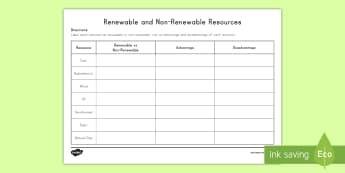 Renewable Vs Non-Renewable Worksheet / Activity Sheet - Earth Science, Renewable Energy, Fossil Fuels, Nonrenewable energy, solar, hydroelectric, geothermal
