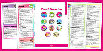 2014 Curriculum Overview Booklet Year 2 - new curriculum, 2014
