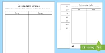 Categorizing Angles Sorting Cards - angles, acute, obtuse, straight, right, measurement, geometry