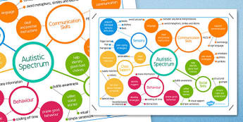 Autism Spectrum Mind Map - autism, spectrum, mind, map, mind map, autism spectrum, autistic, ASD strategies, information, autism information