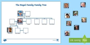 Feuille d'activités : L'arbre généalogique de la famille royale - Anglais LV - Langues, Vivantes, Anglais, Culture, Histoire, Reine, Angleterre,French