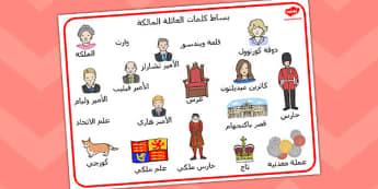 بساط كلمات العائلة المالكة - العائلة المالكة البريطانية