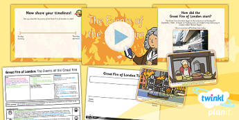 History: The Great Fire of London: The Events of The Great Fire KS1 Lesson Pack 3