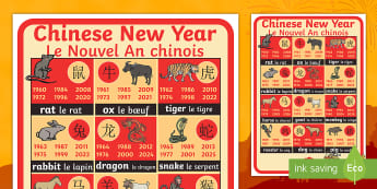 Chinese New Year and Years Display Poster English/French - Chinese New Year, China, Year Of The Dog, CNY, New Year, rat, ox, rooster, pig, dragon, goat, snake,