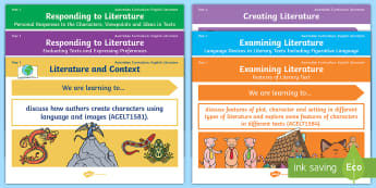 Australian Curriculum English: Year 1 Literature Content Descriptions Display Posters - Learning Intention, ACARA, WALT, Learning Objective, Learning Goal, Content Descriptors, Literature