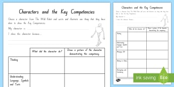 Character Traits and Key Competencies Activity to Support Teaching on The Wild Robot by Peter Brown - literacy, reading, chapter chat, peter Brown, the wild robot, key competencies