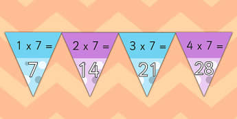 7 Times Table Bunting - times table, bunting, display, multiply