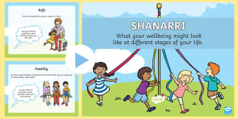 SHANARRI PowerPoint - Health and Wellbeing, Safe, healthy, active, Nurtured, Achieving, Respected, Responsible, Included,S