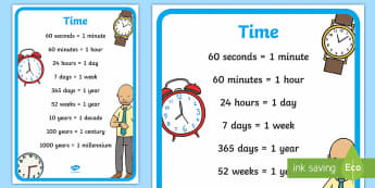 Time Display Poster - time, minutes, hours, telling the time, time measurement, measure, clocks