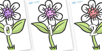 Numbers 0-100 on Flowers - 0-100, foundation stage numeracy, Number recognition, Number flashcards, counting, number frieze, Display numbers, number posters