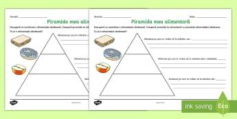 Piramida alimentației sănătoase Fișă de activitate - viață sănătoasă, alimentație sănătoasă, fructe și legume, alimente, roadele pământului,R
