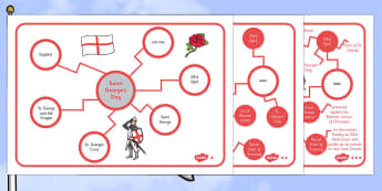 St. George's Day Concept Maps - concept map, mind map, St George's concept map
